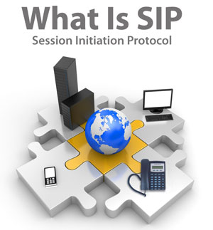 Velocity sip least cost routing velocity voip velocity voip defines sip trunking session initiation protocol for voip ccuart Images